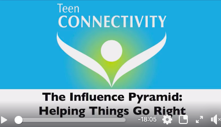 Parenting Podcast:  The Influence Pyramid, Helping Things Go Right